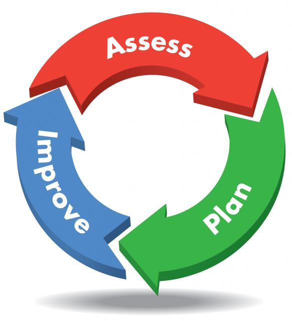 Image of CDE-ASD Site-Level CQI Planning Tool Now Available