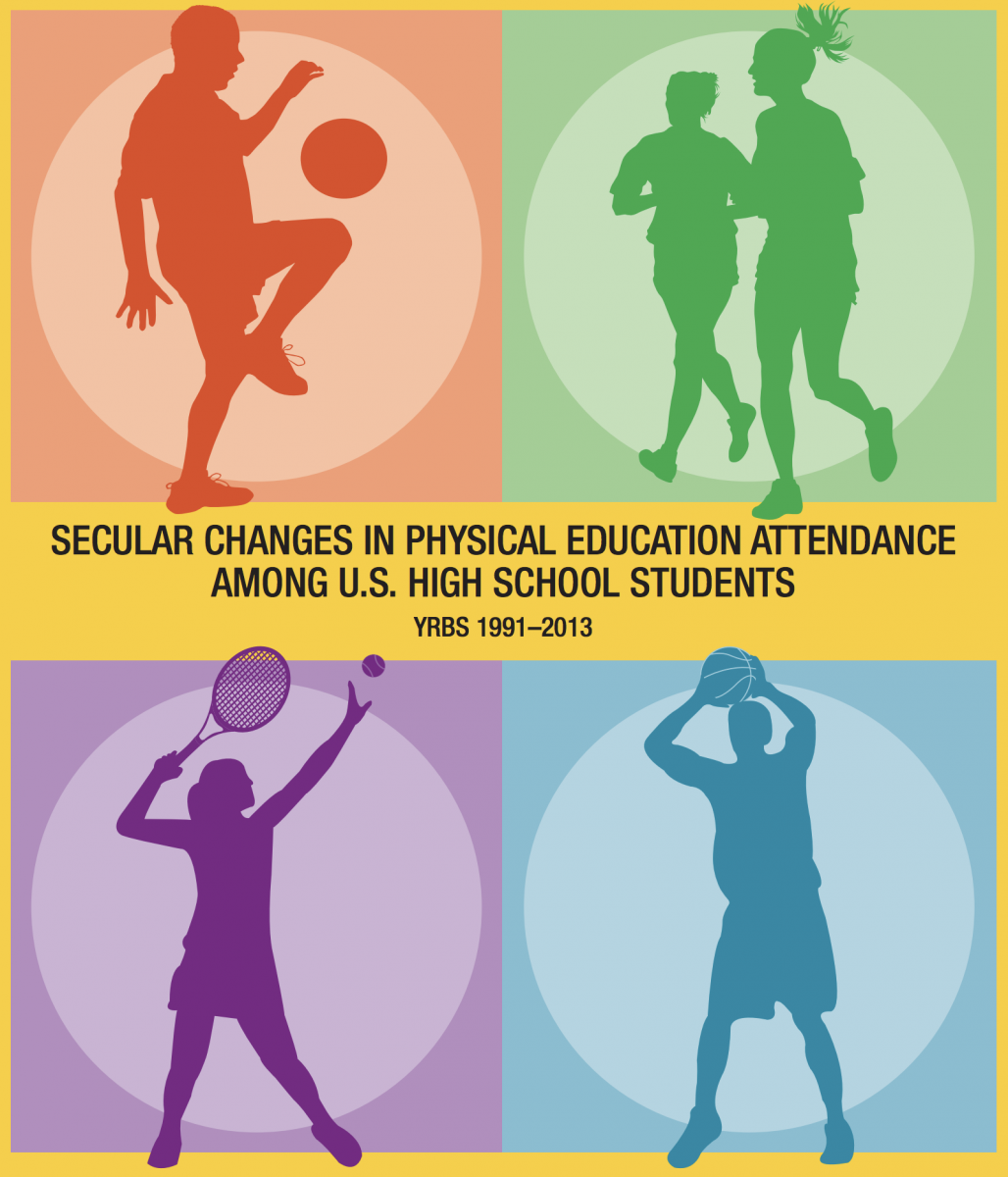New Research Examines Physical Education in America