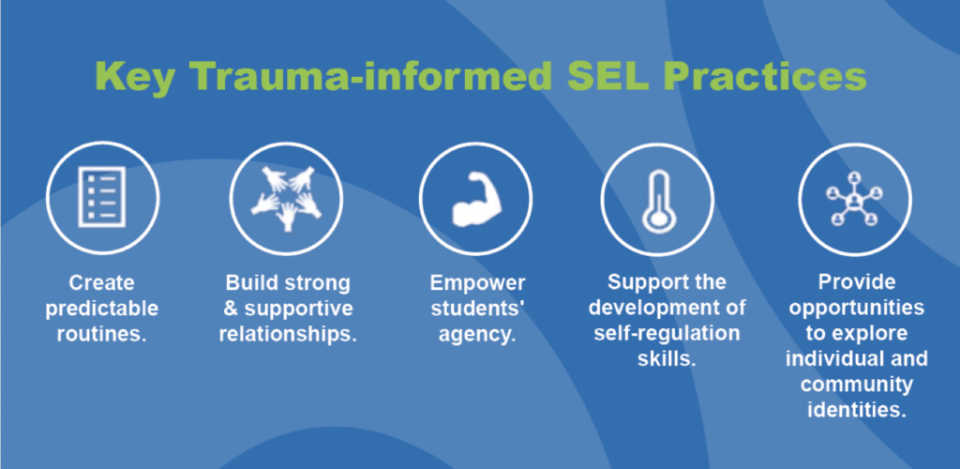 Key Trauma-Informed SEL Practices