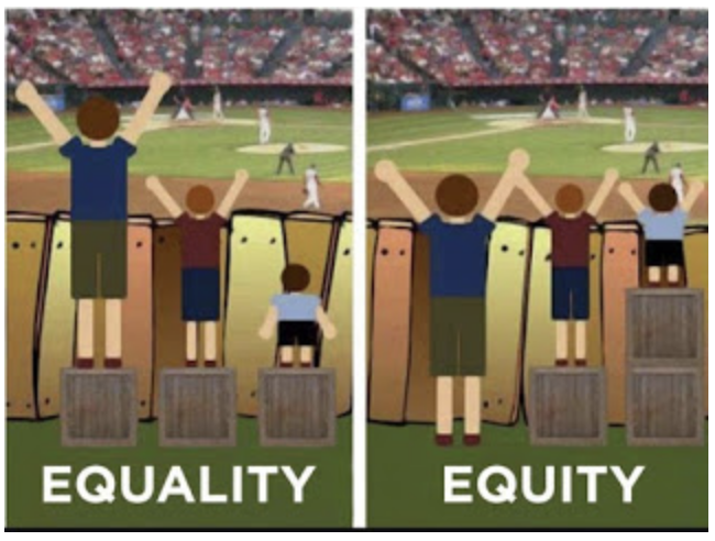 Equality, Equity
